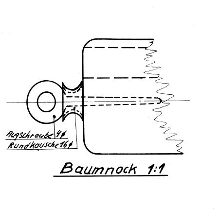 Baumnock