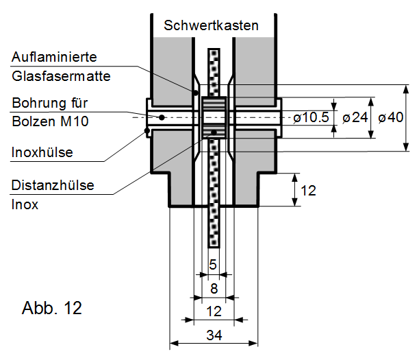 Abb12-Plan-Schwertkasten-SUI-Holzpirat-Neubau