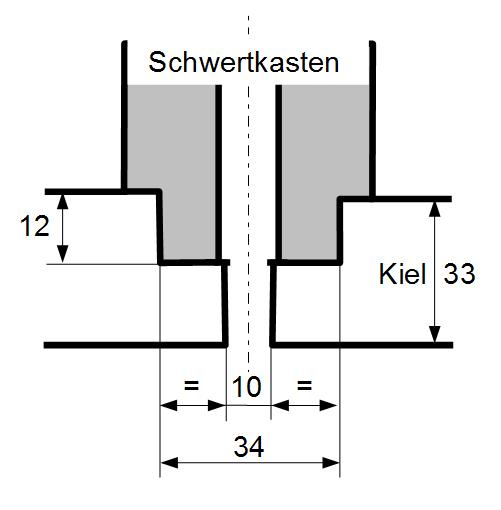 Abb13-Plan-Schwertkasten-SUI-Holzpirat-Neubau
