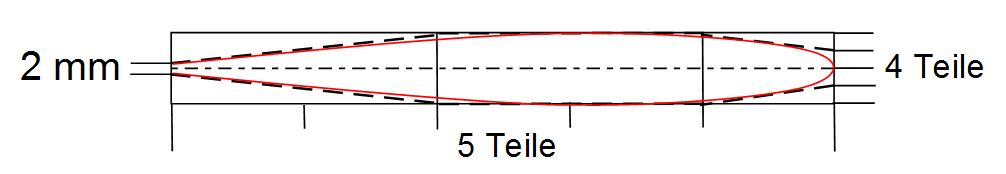 Ruderprofil-Holzpirat_Rolf-Neubau